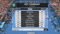 Australian Open 2015 : Rafael Nadal vs Tomas Berdych (1/4 Finale) HD