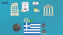 Comprendre la crise grecque en cinq étapes