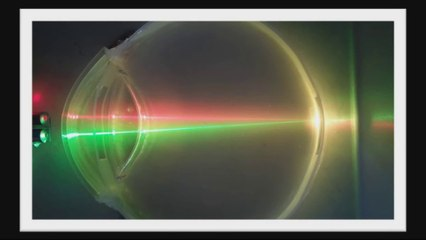 Science on Stage: The Optical System of the Human Eye
