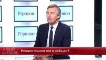 Duel Beytout/Joffrin : Pourquoi toujours plus de chômage ?