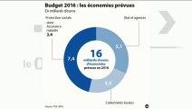 """""""Un budget sans politique tranchée"""" (L'Edito Politique)"""