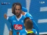 2015 Série A J07 AC MILAN NAPOLI 0-4, le 04/10/2015