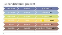 French for Junior high school # Part 7