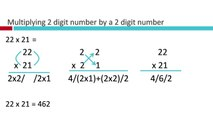 Multtiplying of 2 digit number by a 2 digit number - Vedic Maths