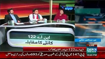 Faisal Javed Khan Agains Trolls Maiza Hameed