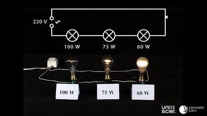 Quelle lampe éclaire le plus ?