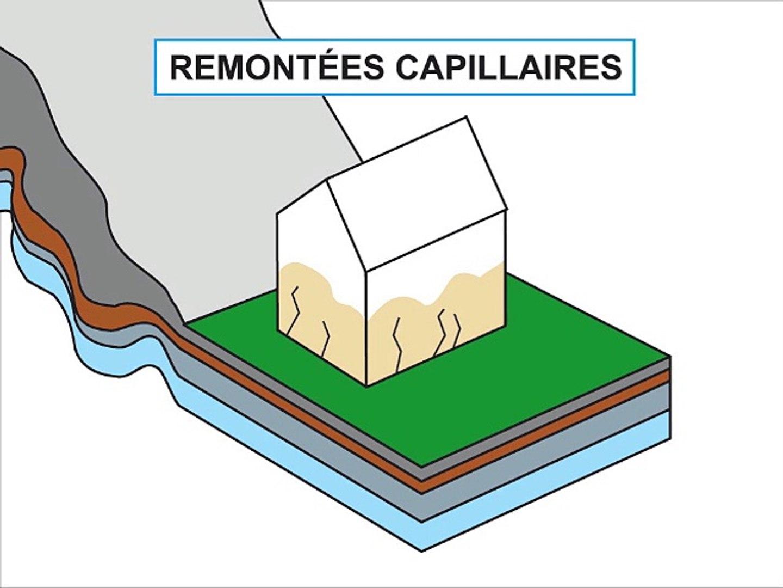 Appareil Magnétique Anti Humidité comment assécer des murs humides avec le procédé géomagnétique isosec ?