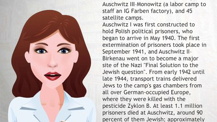Auschwitz Concentration Camp Resource | Learn About, Share