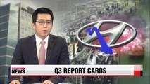 Hyundai Motor's operating profit falls to 5-year low