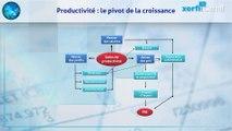Xerfi Canal Comprendre l'impact des gains de productivité sur l'économie