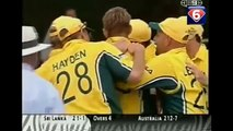 3 Fastest Deliveries in Cricket World  Fast ! Faster !! Fastest !!_(640x360)