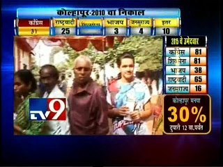 Kolhapur Electin 2015, First Time Voted Youth Reaction & Expectation-TV9