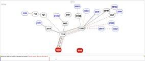 Routage BGP et détournement de préfixes IP sur Internet