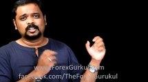 Forex Market 24 hours