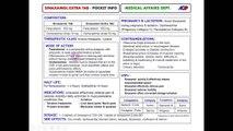 Sinaxamol Pocket Info Training by Dr. Saad Mustafa