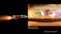 Launch of Orion EFT-1 Split Screen Video