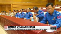 Myanmar celebrates early election victory for Aung Sang Suu Kyi′s party nn수치 야당,