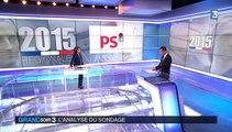 Régionales : seule une gauche unie remportera Midi-Pyrénées-Languedoc-Roussillon