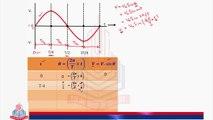Alternating Current , Instantaneous Value , peak value & peak to peak value