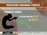 Ecuador: los logros de la Revolución Ciudadana