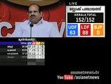 Kodiyeri Balakrishnan responses : Kerala Local Body Election Result 2015