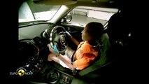 MINI Clubman - Crash Tests 2015