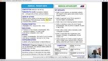 Zerifax Pocket Info Training by Dr. Saad Mustafa