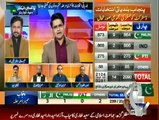 Local Bodies Election 2015 on Geo News - 5th December 2015