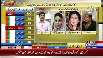 Special Transmission On Aaj News – 11pm to 12am – 5th December 2015