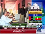 LG Polls: Upsets and celebrations from supporters of different winners parties