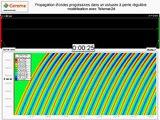 Modélisation de la propagation d'une onde de marée en estuaire à l'aide du modèle TELEMAC 2D