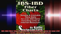 IBSIBD Fiber Charts Soluble  Insoluble Fibre Data for over 250 Items Including Links to