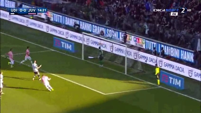 All Goals HD - Udinese 0-4 Juventus - 17-01-2016