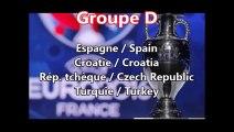 UEFA EURO 2016 - draw/ tirage au sort - Groupes/Groups