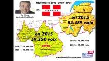 Résultats d'élections régionales 2015 Chambéry-Savoie-Humour