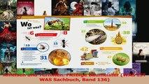 Lesen  Ameisen und Termiten Fleißige Baumeister WAS IST WAS Sachbuch Band 136 PDF Frei