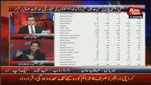 Faisal Raza Abidi Calling Jahil To Nawaz Sharif