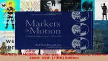 Read  Markets in Motion A Financial Market History 1900 to 2004 25th Fifth Edition Ebook Free