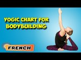 Yoga pour la musculation | Yoga for BodyBuilding | Yogic Chart & Benefits of Asana in French