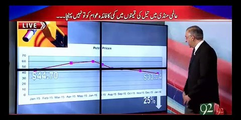 Dr Farukh Saleem shows astonishing report which claims that gov owes people of Pakistan 5000 rupees per person on petrol