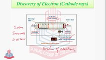 Discovery of Electron ( Cathode Rays ) & Properties of Cathode Rays