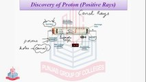 Discovery of Proton ( Positive Rays ) & Properties of Positive Rays