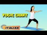 Yoga per Cuore | Yoga for Heart | Yogic Chart & Benefits of Asana in Italian