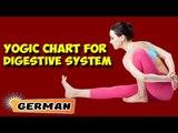 Yoga für Verdauungssystem | Yoga For Digestive System | Yogic Chart & Benefits of Asana in German