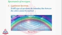 Spectrum, Atomic Emission Spectrum  & Atomic Absorption Spectrum