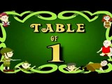 Learn 1x Table | Learn ONE Multiplication Tables For Kids | Fun And Learn Videos