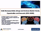 India Neuropsychiatry (Drugs and Devices) Market: Trends, Opportunities and Forecasts (2015-2020F) - Azoth Analytics