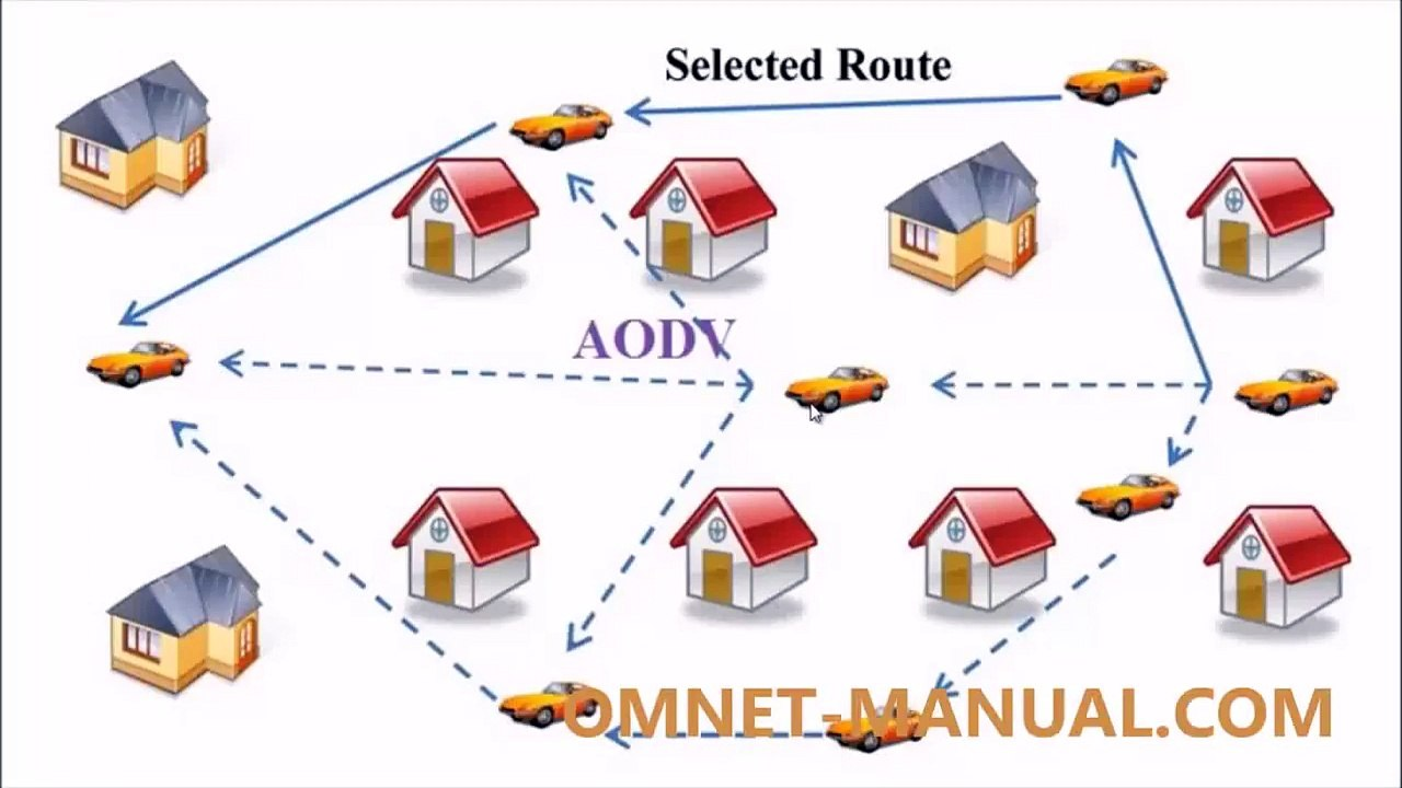 AODV Protocol Projects Using OMNeT++ Simulator output