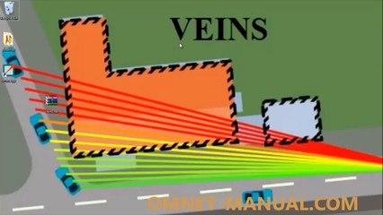 VEINS INSTALLATION output