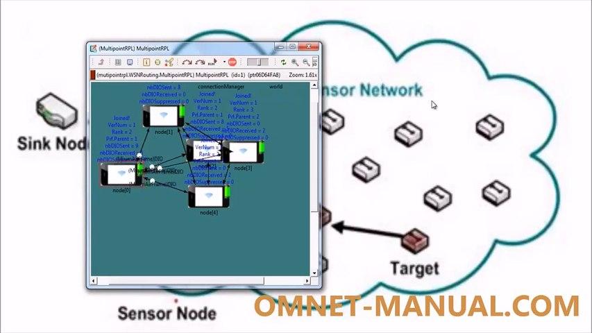 Wireless Sensor Network Project Using OmneT++ simulator output